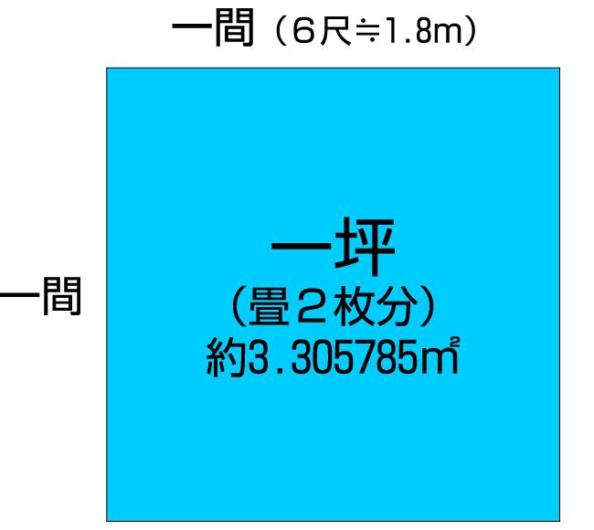 一坪は畳2枚分、約3.305785平米